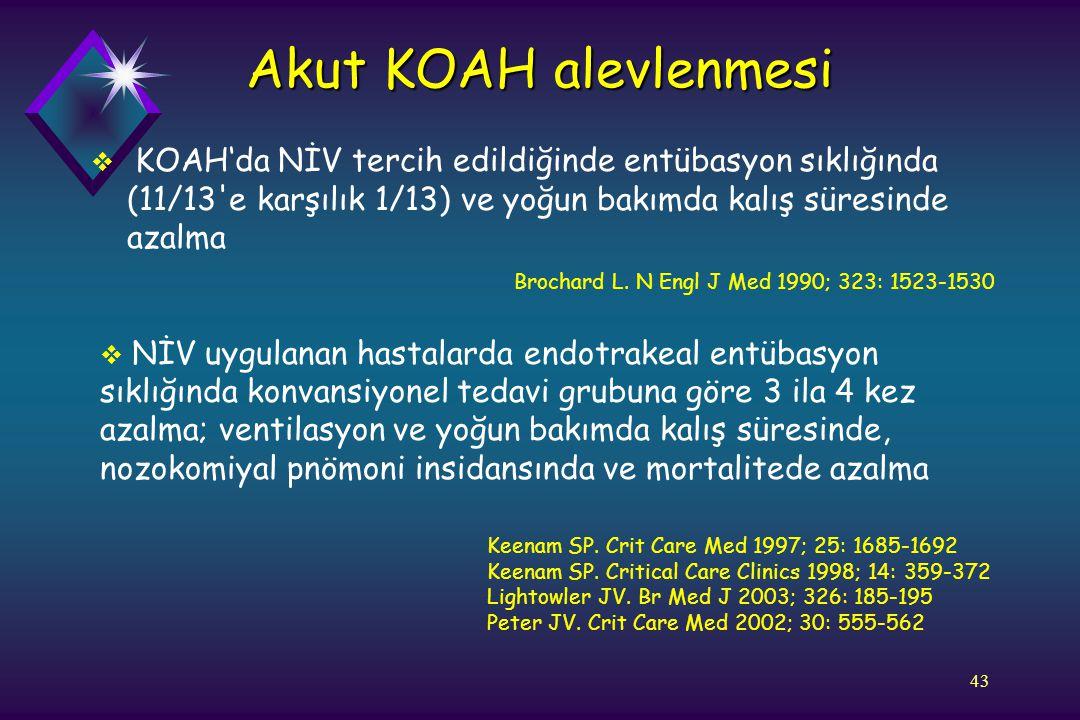 43 Akut KOAH alevlenmesi  KOAH'da NİV tercih edildiğinde entübasyon sıklığında (11/13'e karşılık 1/13) ve yoğun bakımda kalış süresinde azalma Brocha