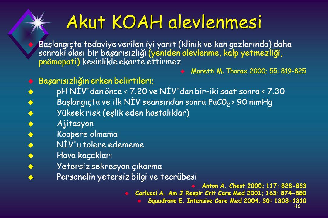 46 u Başlangıçta tedaviye verilen iyi yanıt (klinik ve kan gazlarında) daha sonraki olası bir başarısızlığı (yeniden alevlenme, kalp yetmezliği, pnömo