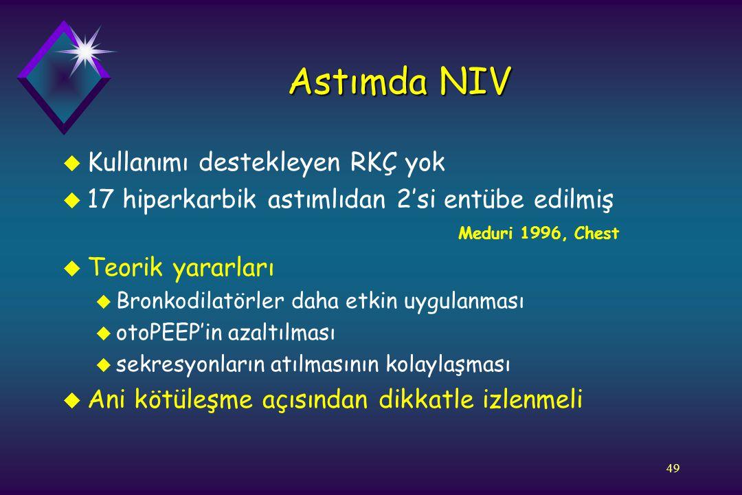 49 Astımda NIV u Kullanımı destekleyen RKÇ yok u 17 hiperkarbik astımlıdan 2'si entübe edilmiş Meduri 1996, Chest u Teorik yararları u Bronkodilatörle