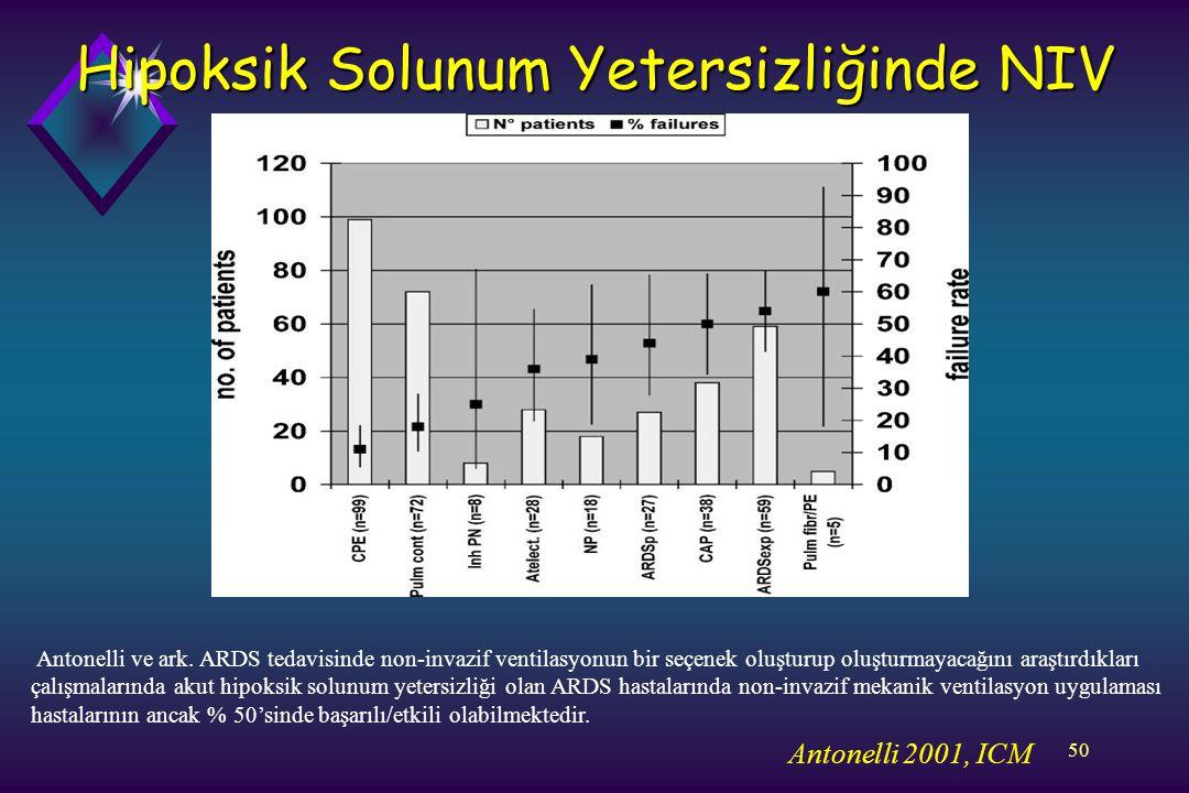 50 Antonelli 2001, ICM Hipoksik Solunum Yetersizliğinde NIV Antonelli ve ark. ARDS tedavisinde non-invazif ventilasyonun bir seçenek oluşturup oluştur