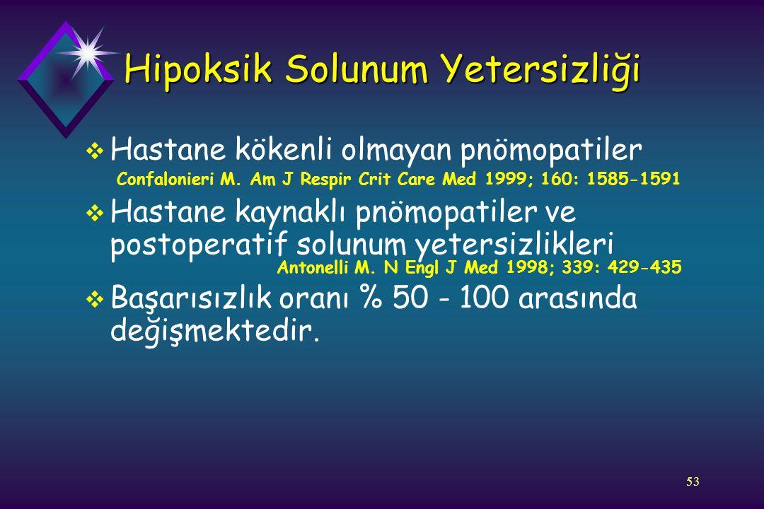 53 Hipoksik Solunum Yetersizliği  Hastane kökenli olmayan pnömopatiler Confalonieri M. Am J Respir Crit Care Med 1999; 160: 1585-1591  Hastane kayna