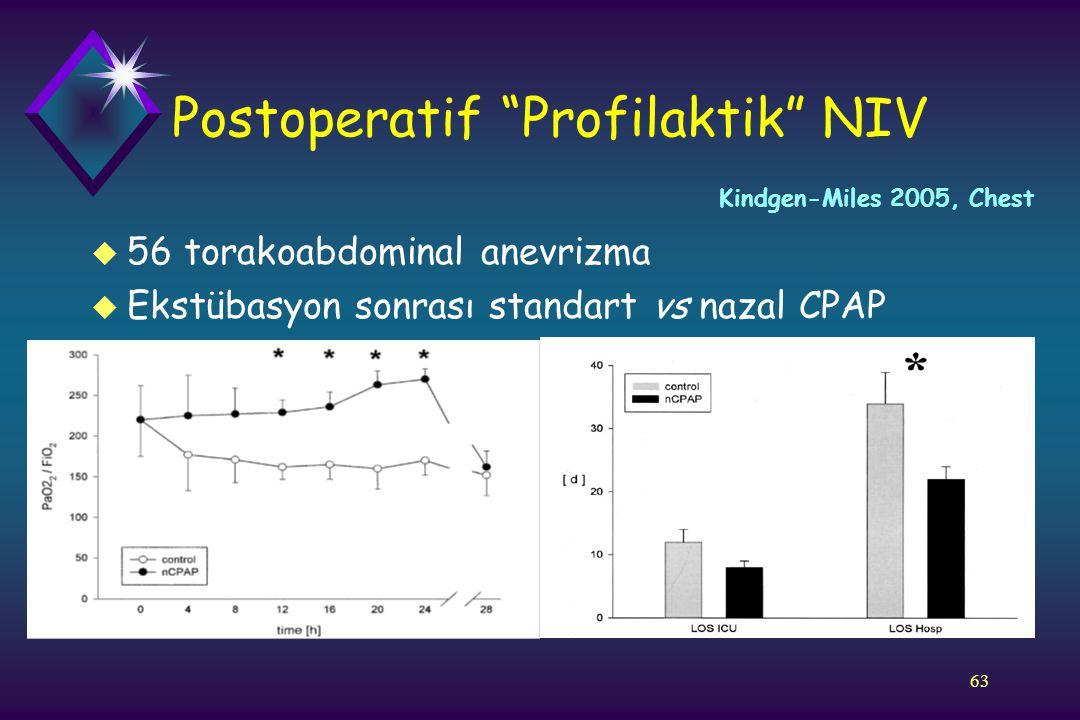 "63 Postoperatif ""Profilaktik"" NIV  56 torakoabdominal anevrizma  Ekstübasyon sonrası standart vs nazal CPAP Kindgen-Miles 2005, Chest"