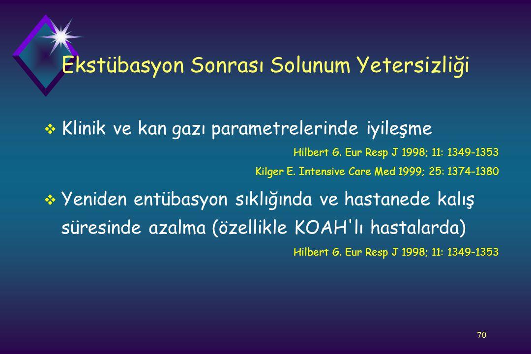 70 Ekstübasyon Sonrası Solunum Yetersizliği  Klinik ve kan gazı parametrelerinde iyileşme Hilbert G. Eur Resp J 1998; 11: 1349-1353 Kilger E. Intensi