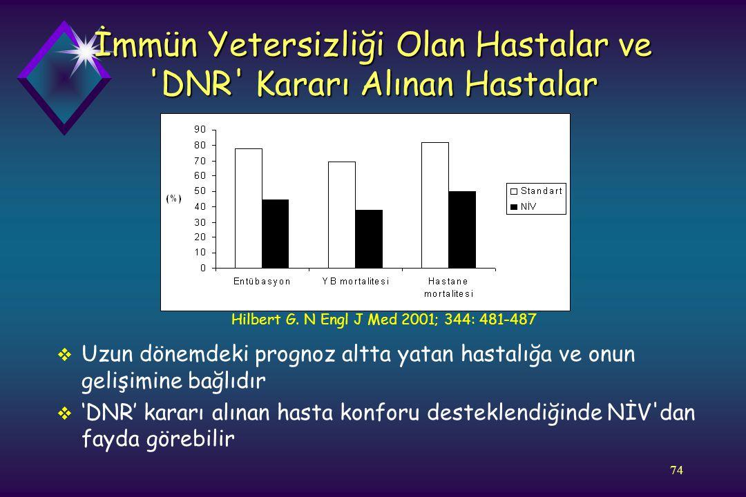 74  Uzun dönemdeki prognoz altta yatan hastalığa ve onun gelişimine bağlıdır  'DNR' kararı alınan hasta konforu desteklendiğinde NİV'dan fayda göreb
