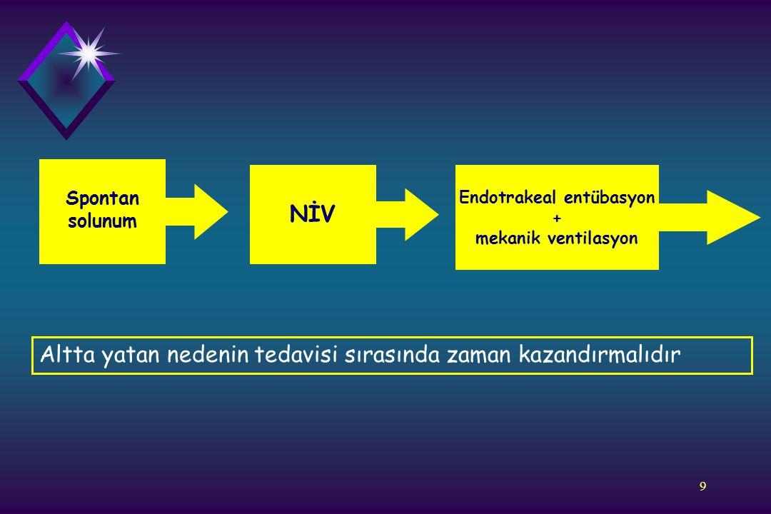 9 Spontan solunum NİV Endotrakeal entübasyon + mekanik ventilasyon Altta yatan nedenin tedavisi sırasında zaman kazandırmalıdır