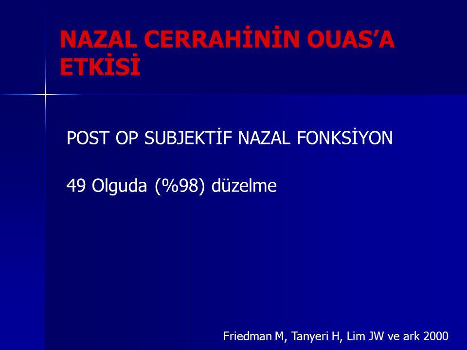 POST OP SUBJEKTİF NAZAL FONKSİYON 49 Olguda (%98) düzelme Friedman M, Tanyeri H, Lim JW ve ark 2000 NAZAL CERRAHİNİN OUAS'A ETKİSİ