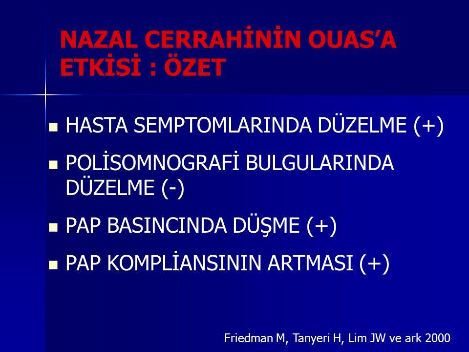 Friedman M, Tanyeri H, Lim JW ve ark 2000 NAZAL CERRAHİNİN OUAS'A ETKİSİ : ÖZET HASTA SEMPTOMLARINDA DÜZELME (+) POLİSOMNOGRAFİ BULGULARINDA DÜZELME (-) PAP BASINCINDA DÜŞME (+) PAP KOMPLİANSININ ARTMASI (+) BURNU NEDEN DEĞERLENDİRMELİ .