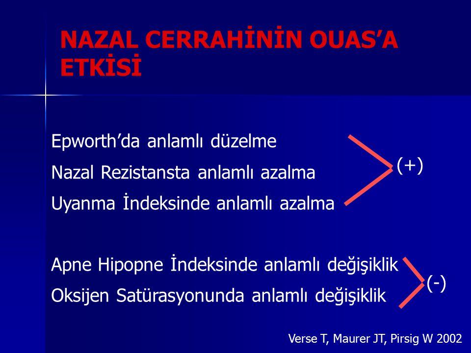 Epworth'da anlamlı düzelme Nazal Rezistansta anlamlı azalma Uyanma İndeksinde anlamlı azalma Apne Hipopne İndeksinde anlamlı değişiklik Oksijen Satürasyonunda anlamlı değişiklik Verse T, Maurer JT, Pirsig W 2002 (+) (-) NAZAL CERRAHİNİN OUAS'A ETKİSİ