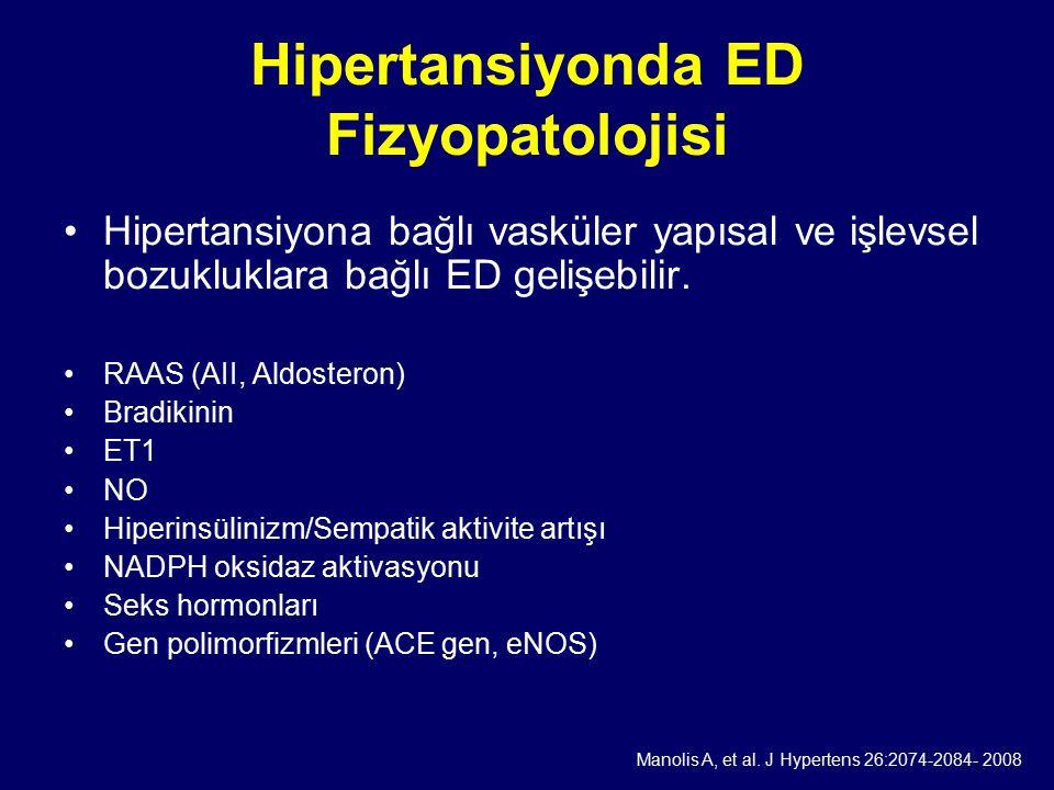 Hipertansiyonda ED Fizyopatolojisi Hipertansiyona bağlı vasküler yapısal ve işlevsel bozukluklara bağlı ED gelişebilir. RAAS (AII, Aldosteron) Bradiki