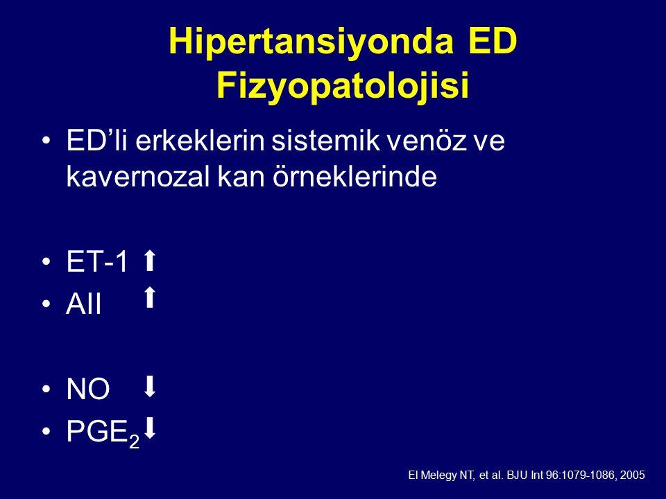Hipertansiyonda ED Fizyopatolojisi ED'li erkeklerin sistemik venöz ve kavernozal kan örneklerinde ET-1 AII NO PGE 2 El Melegy NT, et al.