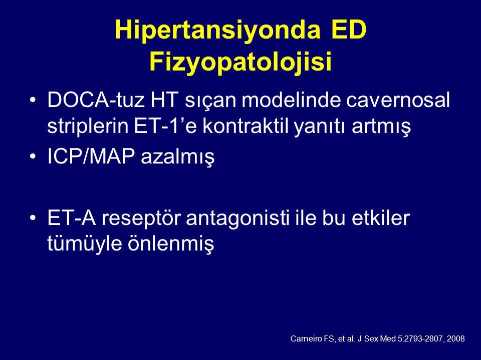 Hipertansiyonda ED Fizyopatolojisi DOCA-tuz HT sıçan modelinde cavernosal striplerin ET-1'e kontraktil yanıtı artmış ICP/MAP azalmış ET-A reseptör antagonisti ile bu etkiler tümüyle önlenmiş Carneiro FS, et al.