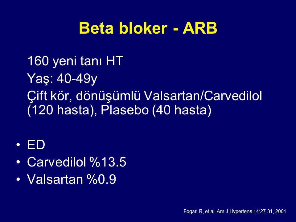 Beta bloker - ARB 160 yeni tanı HT Yaş: 40-49y Çift kör, dönüşümlü Valsartan/Carvedilol (120 hasta), Plasebo (40 hasta) ED Carvedilol %13.5 Valsartan %0.9 Fogari R, et al.