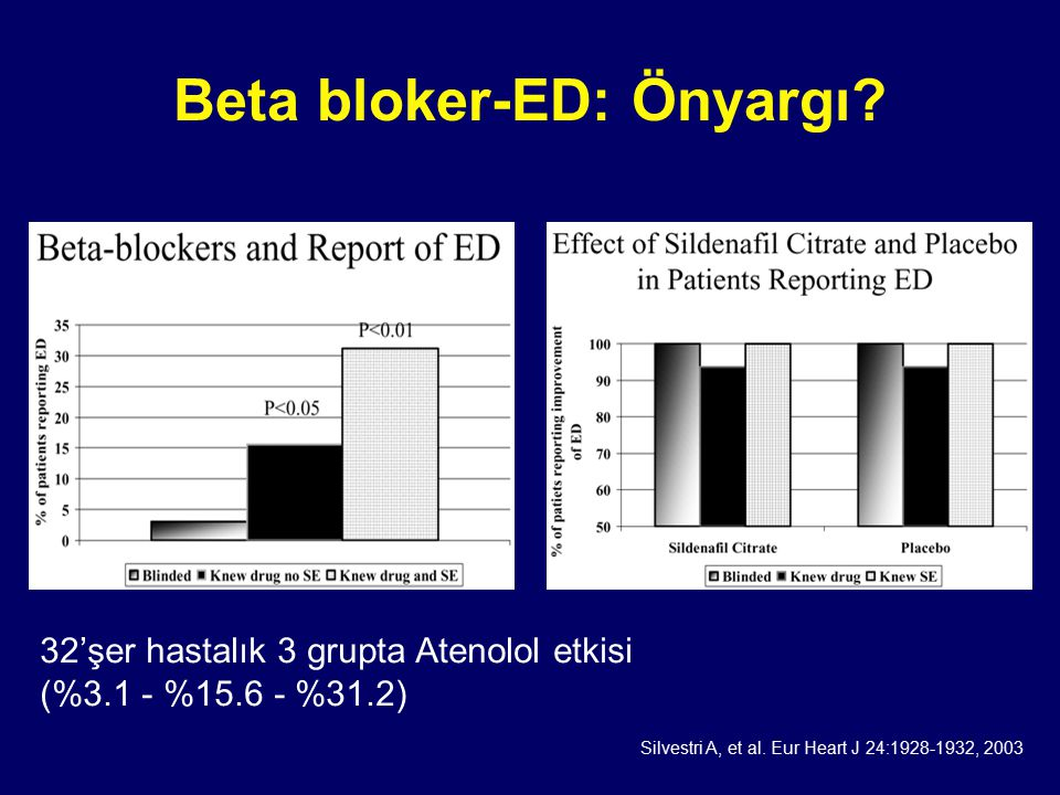 Beta bloker-ED: Önyargı? Silvestri A, et al. Eur Heart J 24:1928-1932, 2003 32'şer hastalık 3 grupta Atenolol etkisi (%3.1 - %15.6 - %31.2)