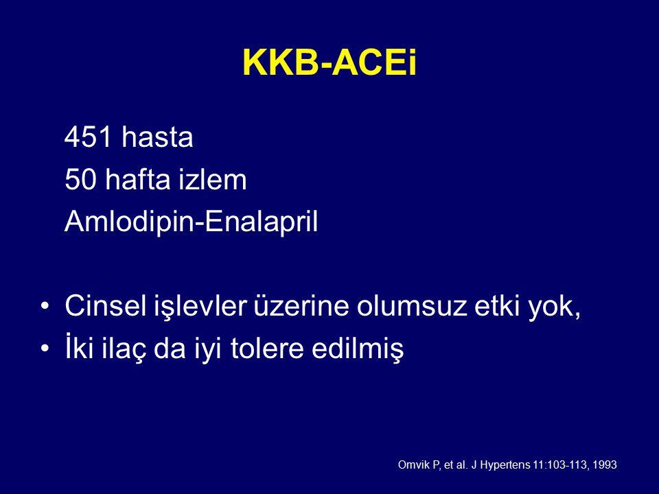 KKB-ACEi 451 hasta 50 hafta izlem Amlodipin-Enalapril Cinsel işlevler üzerine olumsuz etki yok, İki ilaç da iyi tolere edilmiş Omvik P, et al. J Hyper