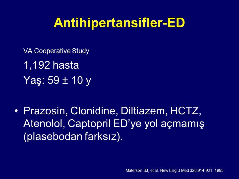 Antihipertansifler-ED VA Cooperative Study 1,192 hasta Yaş: 59 ± 10 y Prazosin, Clonidine, Diltiazem, HCTZ, Atenolol, Captopril ED'ye yol açmamış (plasebodan farksız).