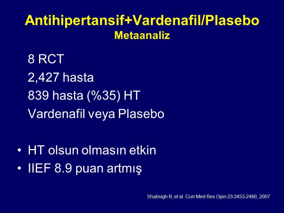 Antihipertansif+Vardenafil/Plasebo Metaanaliz 8 RCT 2,427 hasta 839 hasta (%35) HT Vardenafil veya Plasebo HT olsun olmasın etkin IIEF 8.9 puan artmış Shabsigh R, et al.