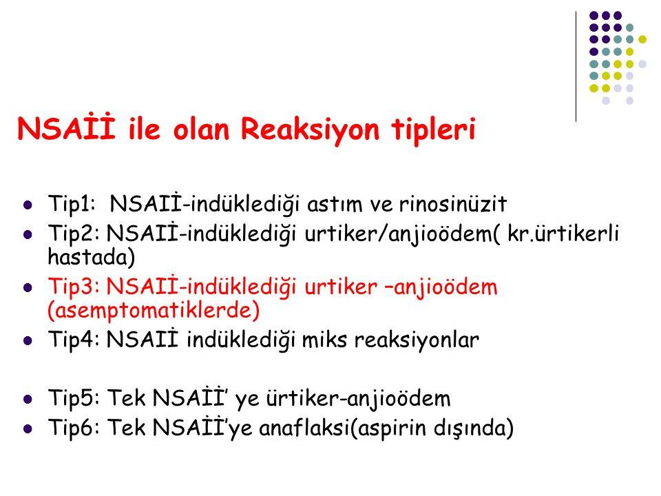 NSAİİ ile olan Reaksiyon tipleri Tip1: NSAIİ-indüklediği astım ve rinosinüzit Tip2: NSAIİ-indüklediği urtiker/anjioödem( kr.ürtikerli hastada) Tip3: N
