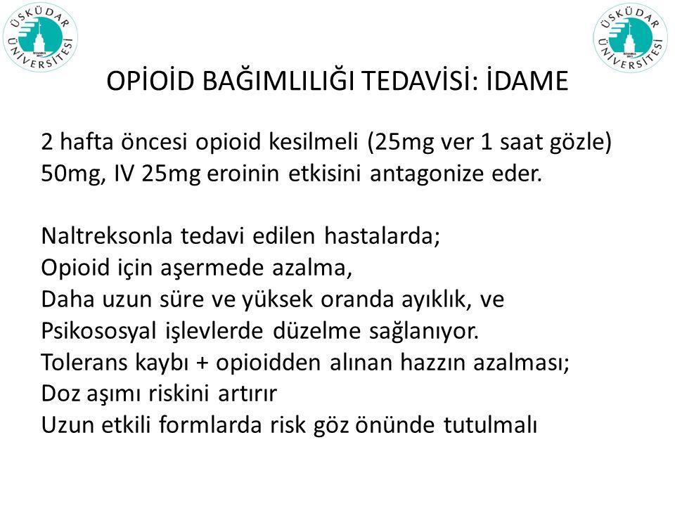OPİOİD BAĞIMLILIĞI TEDAVİSİ: İDAME 2 hafta öncesi opioid kesilmeli (25mg ver 1 saat gözle) 50mg, IV 25mg eroinin etkisini antagonize eder. Naltreksonl