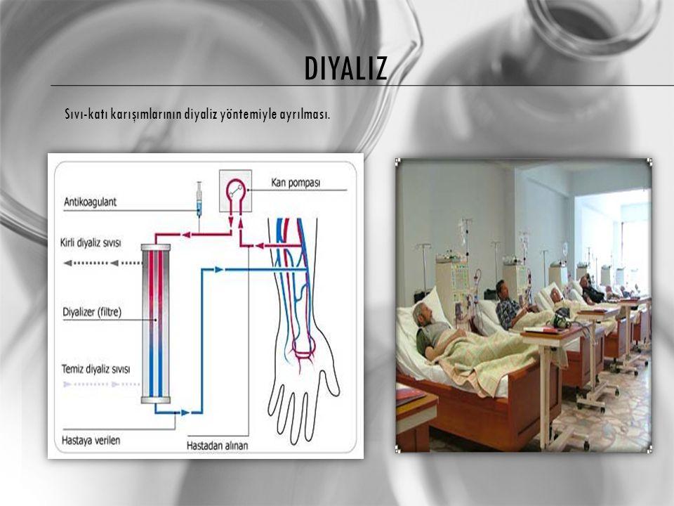 DIYALIZ Sıvı-katı karışımlarının diyaliz yöntemiyle ayrılması.