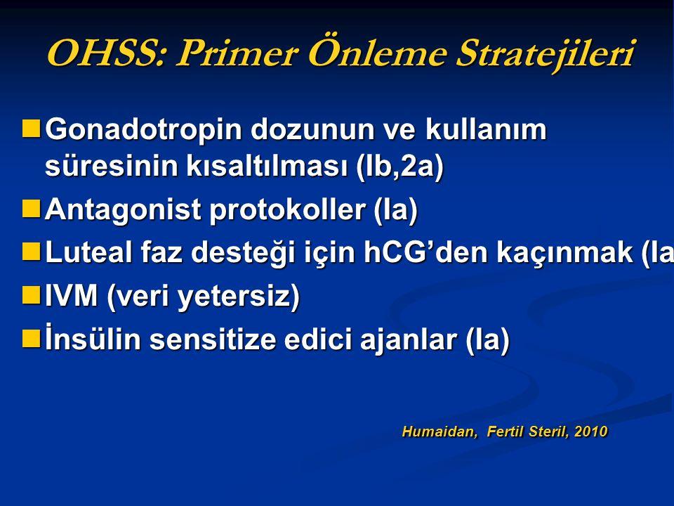 OHSS: Primer Önleme Stratejileri Gonadotropin dozunun ve kullanım süresinin kısaltılması (Ib,2a) Gonadotropin dozunun ve kullanım süresinin kısaltılma