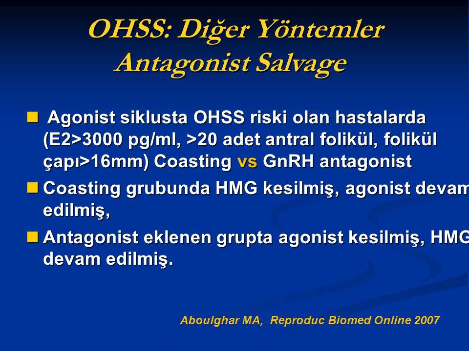 OHSS: Diğer Yöntemler OHSS: Diğer Yöntemler Antagonist Salvage Agonist siklusta OHSS riski olan hastalarda (E2>3000 pg/ml, >20 adet antral folikül, fo