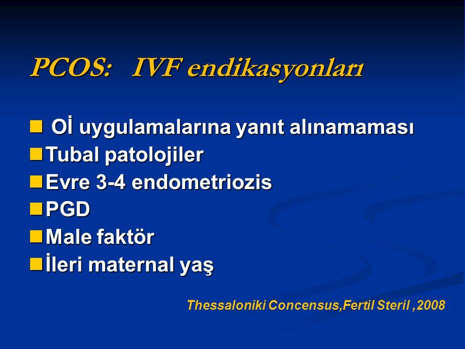 PCOS: IVF Çözümler Mild stimulasyon – OHSS erken tanısı Mild stimulasyon – OHSS erken tanısı GnRH agonist vs antagonist GnRH agonist vs antagonist Oral kontraseptifler Oral kontraseptifler GnRH agonist triggering GnRH agonist triggering Metformin Metformin Embriyo freezing Embriyo freezing IVM IVM