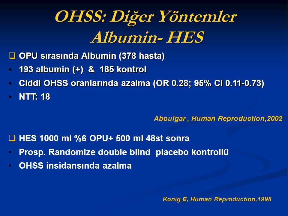 OHSS: Diğer Yöntemler Albumin- HES  OPU sırasında Albumin (378 hasta) 193 albumin (+) & 185 kontrol193 albumin (+) & 185 kontrol Ciddi OHSS oranların