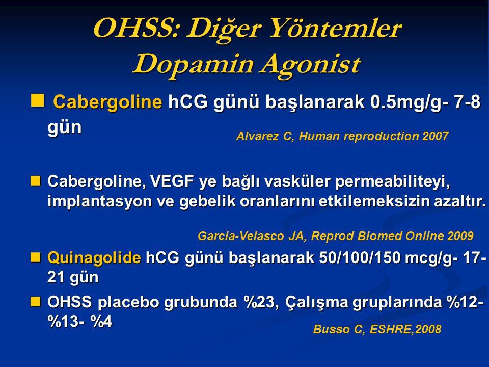 OHSS: Diğer Yöntemler Dopamin Agonist Cabergoline hCG günü başlanarak 0.5mg/g- 7-8 gün Cabergoline hCG günü başlanarak 0.5mg/g- 7-8 gün Cabergoline, V