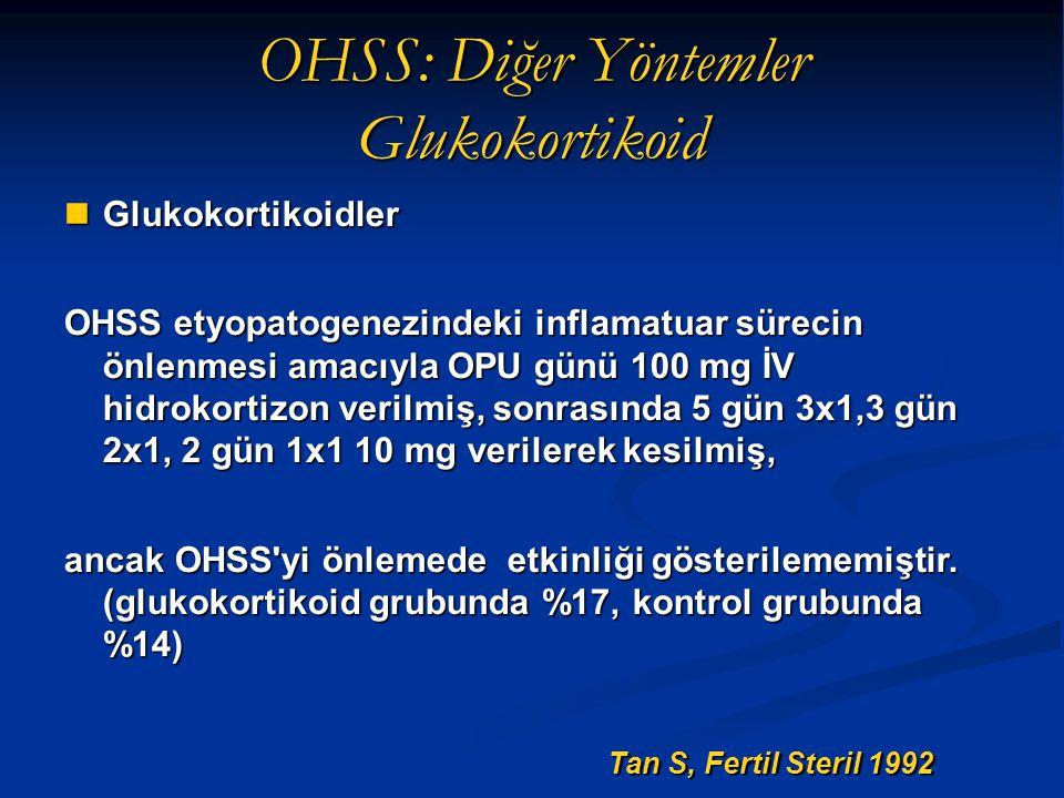 OHSS: Diğer Yöntemler Glukokortikoid Glukokortikoidler Glukokortikoidler OHSS etyopatogenezindeki inflamatuar sürecin önlenmesi amacıyla OPU günü 100