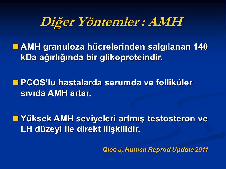 Diğer Yöntemler : AMH AMH granuloza hücrelerinden salgılanan 140 kDa ağırlığında bir glikoproteindir. AMH granuloza hücrelerinden salgılanan 140 kDa a