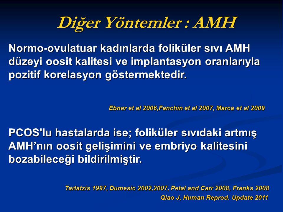 Normo-ovulatuar kadınlarda foliküler sıvı AMH düzeyi oosit kalitesi ve implantasyon oranlarıyla pozitif korelasyon göstermektedir. Ebner et al 2006,Fa