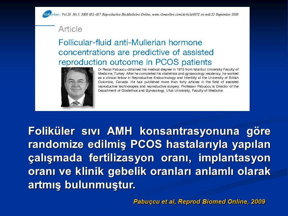 Diğer Yöntemler : AMH Diğer Yöntemler : AMH Foliküler sıvı AMH konsantrasyonuna göre randomize edilmiş PCOS hastalarıyla yapılan çalışmada fertilizasy
