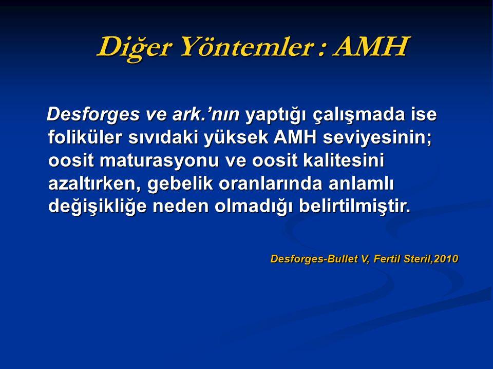Diğer Yöntemler : AMH Diğer Yöntemler : AMH Desforges ve ark.'nın yaptığı çalışmada ise foliküler sıvıdaki yüksek AMH seviyesinin; oosit maturasyonu v