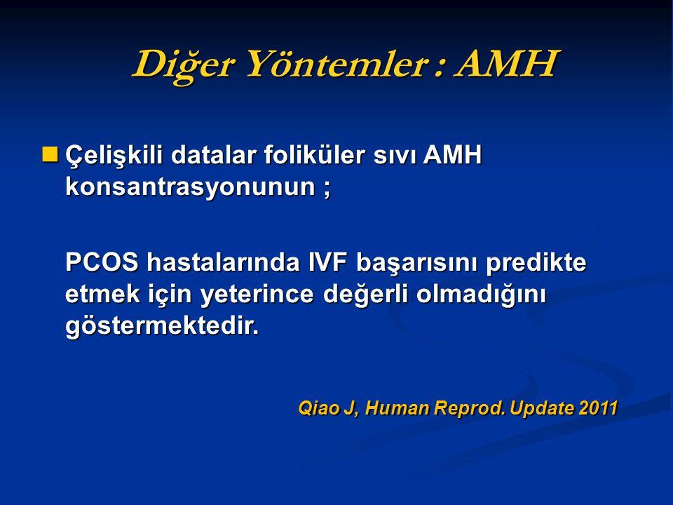 Diğer Yöntemler : AMH Diğer Yöntemler : AMH Çelişkili datalar foliküler sıvı AMH konsantrasyonunun ; Çelişkili datalar foliküler sıvı AMH konsantrasyo