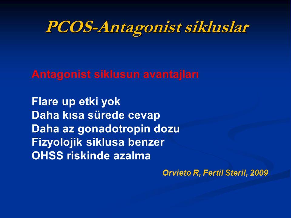 PCOS-Antagonist sikluslar Antagonist siklusun avantajları Flare up etki yok Daha kısa sürede cevap Daha az gonadotropin dozu Fizyolojik siklusa benzer