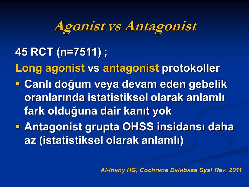 Agonist vs Antagonist 45 RCT (n=7511) ; Long agonist vs antagonist protokoller  Canlı doğum veya devam eden gebelik oranlarında istatistiksel olarak