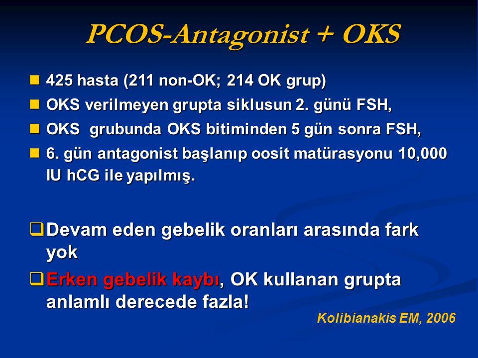 425 hasta (211 non-OK; 214 OK grup) 425 hasta (211 non-OK; 214 OK grup) OKS verilmeyen grupta siklusun 2. günü FSH, OKS verilmeyen grupta siklusun 2.