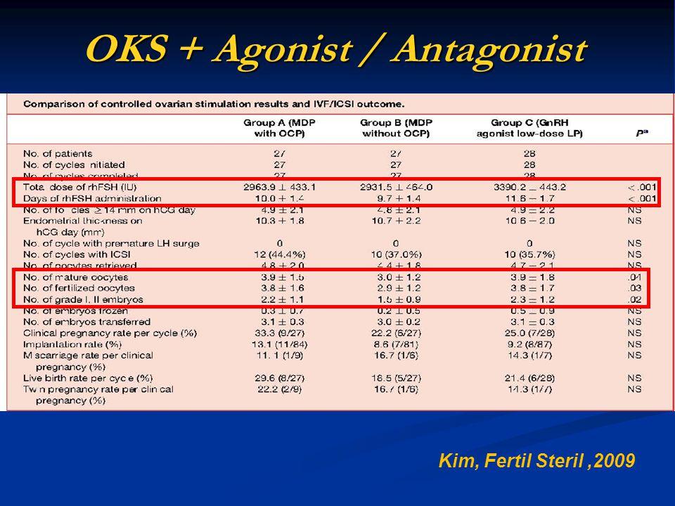 Kim, Fertil Steril,2009 OKS + Agonist / Antagonist