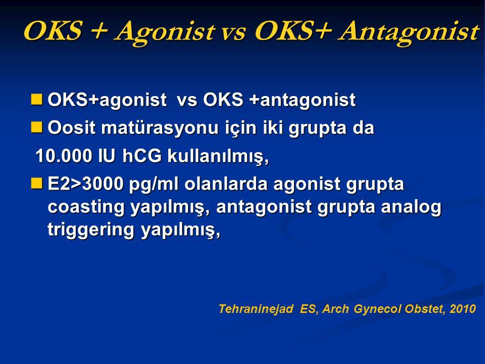 OKS+agonist vs OKS +antagonist OKS+agonist vs OKS +antagonist Oosit matürasyonu için iki grupta da Oosit matürasyonu için iki grupta da 10.000 IU hCG
