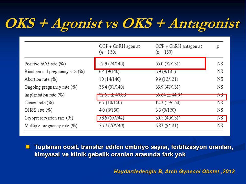 Haydardedeoğlu B, Arch Gynecol Obstet,2012 OKS + Agonist vs OKS + Antagonist Toplanan oosit, transfer edilen embriyo sayısı, fertilizasyon oranları, k