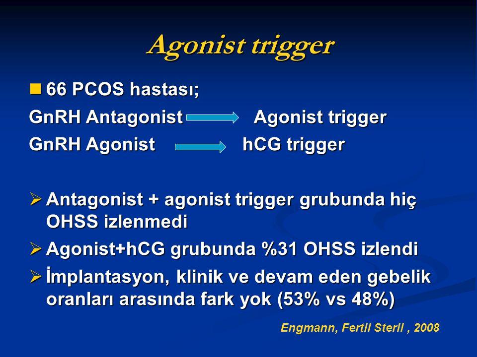 66 PCOS hastası; 66 PCOS hastası; GnRH Antagonist Agonist trigger GnRH Agonist hCG trigger  Antagonist + agonist trigger grubunda hiç OHSS izlenmedi