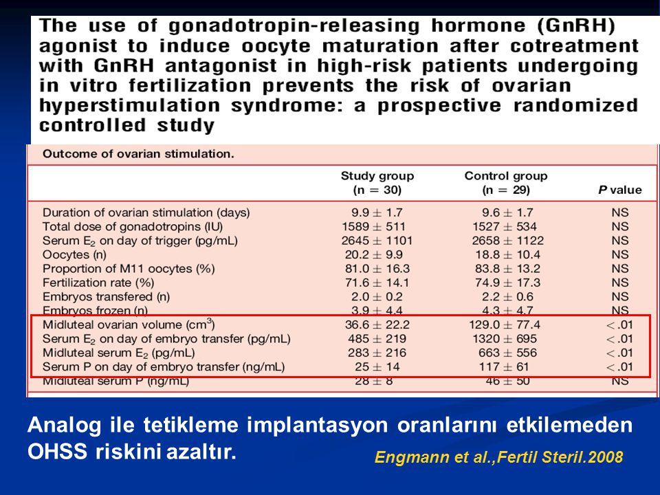 Analog ile tetikleme implantasyon oranlarını etkilemeden OHSS riskini azaltır. Engmann et al.,Fertil Steril.2008