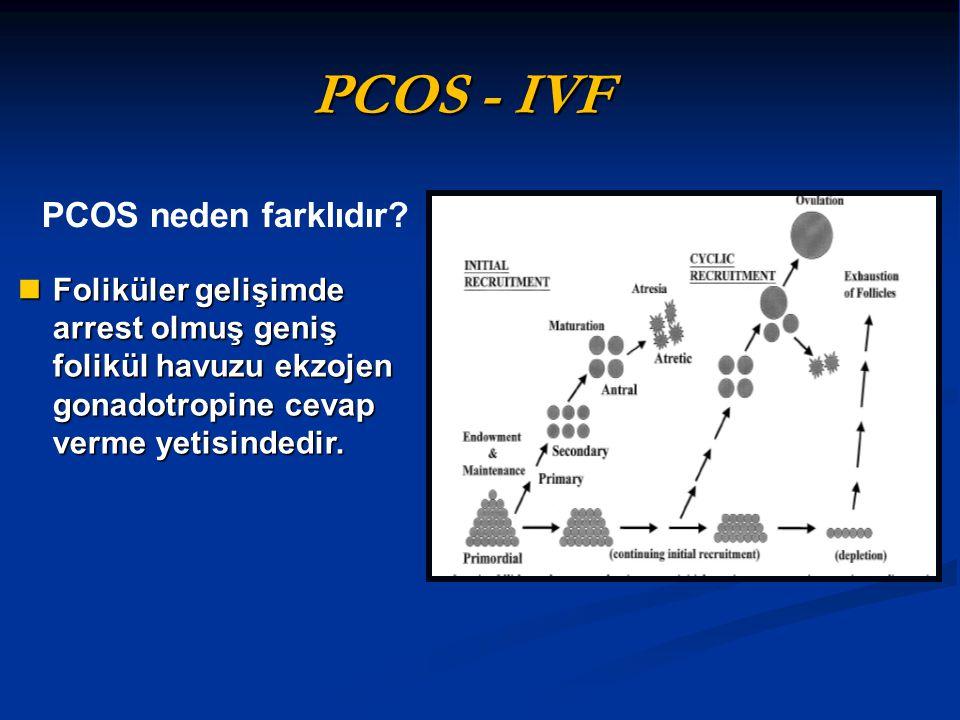 66 PCOS hastası; 66 PCOS hastası; GnRH Antagonist Agonist trigger GnRH Agonist hCG trigger  Antagonist + agonist trigger grubunda hiç OHSS izlenmedi  Agonist+hCG grubunda %31 OHSS izlendi  İmplantasyon, klinik ve devam eden gebelik oranları arasında fark yok (53% vs 48%) Engmann, Fertil Steril, 2008 Agonist trigger