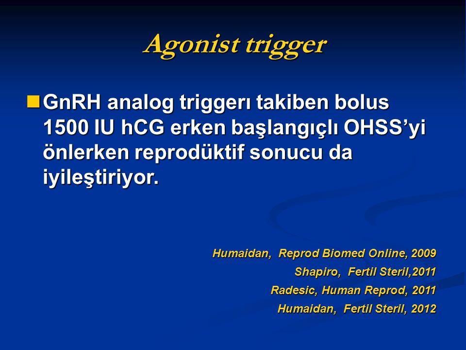 GnRH analog triggerı takiben bolus 1500 IU hCG erken başlangıçlı OHSS'yi önlerken reprodüktif sonucu da iyileştiriyor. GnRH analog triggerı takiben bo