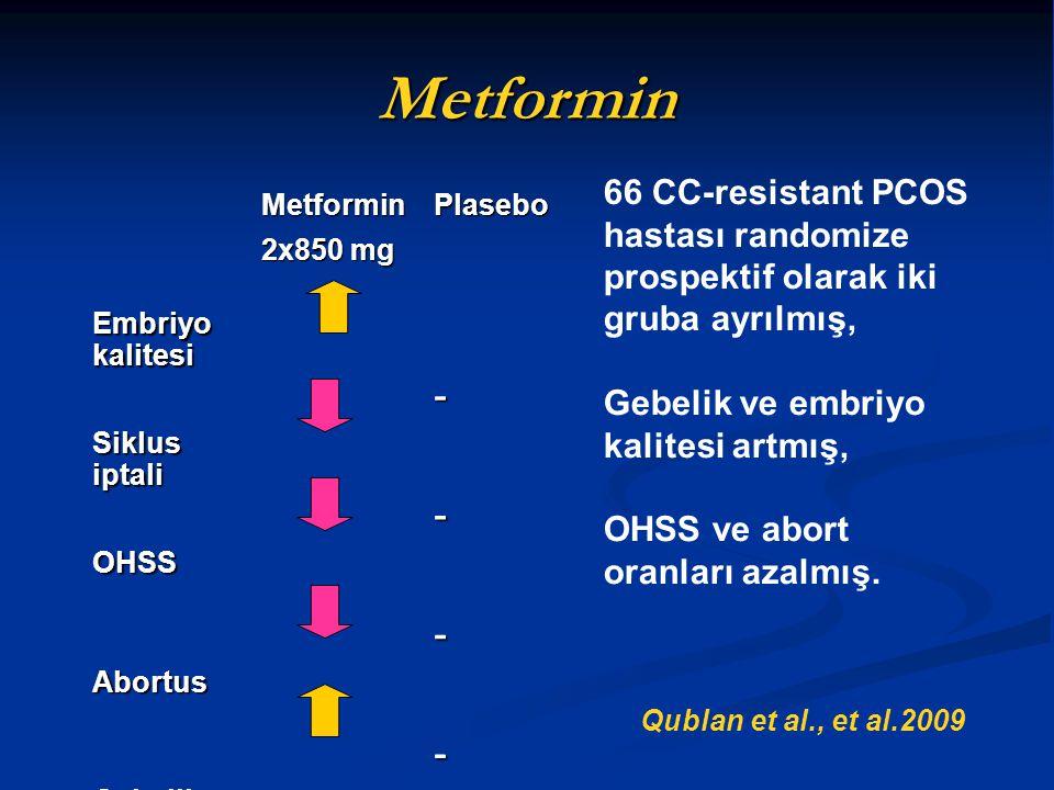 Metformin Metformin 2x850 mg Plasebo Embriyo kalitesi - Siklus iptali - OHSS - Abortus - Gebelik - Qublan et al., et al.2009 66 CC-resistant PCOS hast