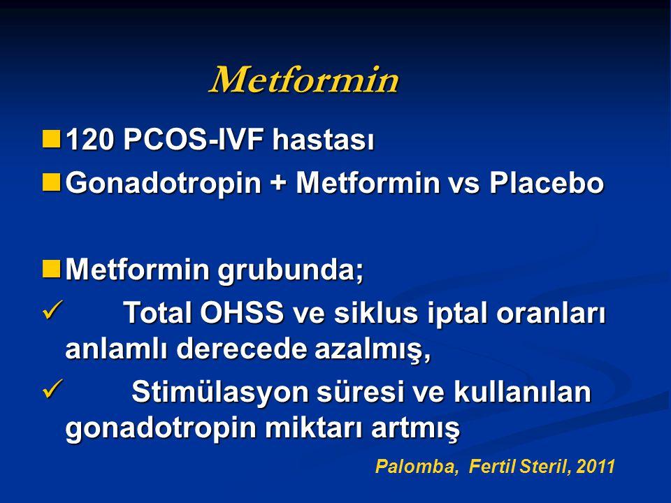 120 PCOS-IVF hastası 120 PCOS-IVF hastası Gonadotropin + Metformin vs Placebo Gonadotropin + Metformin vs Placebo Metformin grubunda; Metformin grubun