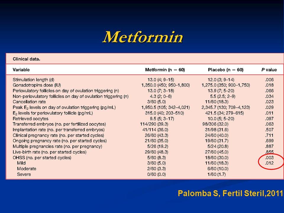 Metformin Palomba S, Fertil Steril,2011