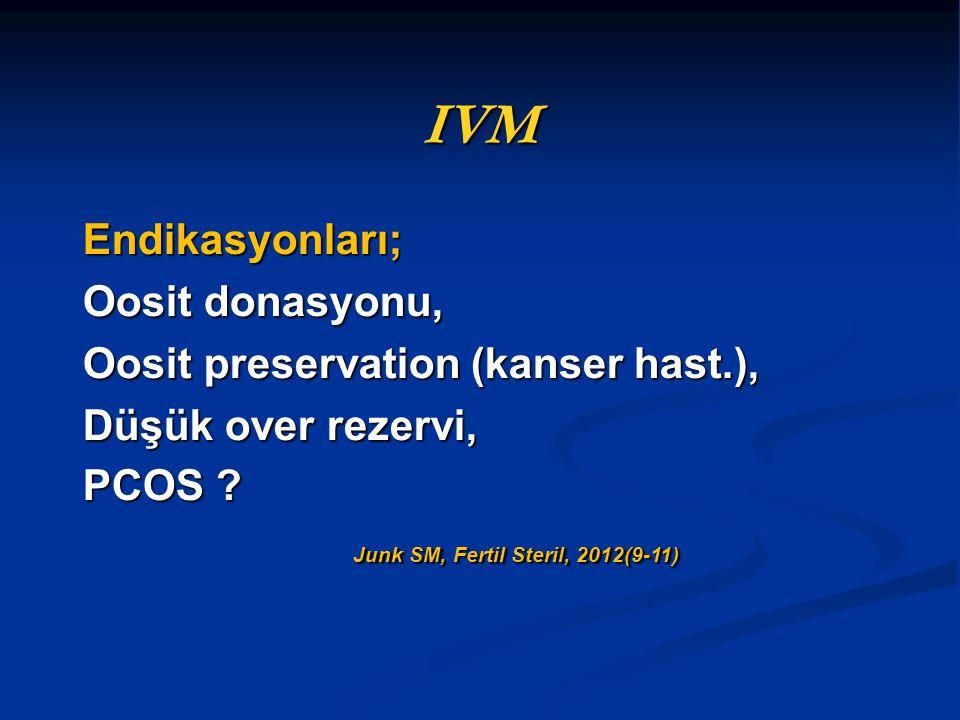 IVM Endikasyonları; Oosit donasyonu, Oosit preservation (kanser hast.), Düşük over rezervi, PCOS ? Junk SM, Fertil Steril, 2012(9-11)