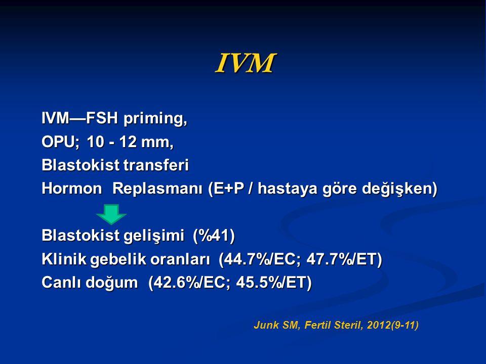 IVM IVM—FSH priming, OPU; 10 - 12 mm, Blastokist transferi Hormon Replasmanı (E+P / hastaya göre değişken) Blastokist gelişimi (%41) Klinik gebelik or