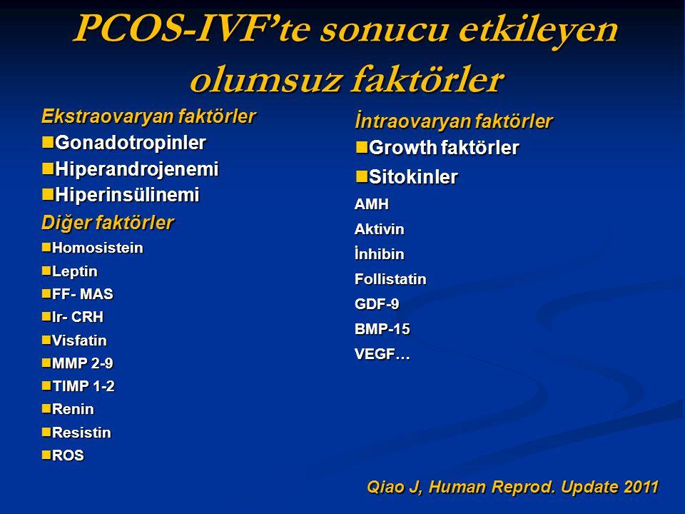 120 PCOS-IVF hastası 120 PCOS-IVF hastası Gonadotropin + Metformin vs Placebo Gonadotropin + Metformin vs Placebo Metformin grubunda; Metformin grubunda; Total OHSS ve siklus iptal oranları anlamlı derecede azalmış, Total OHSS ve siklus iptal oranları anlamlı derecede azalmış, Stimülasyon süresi ve kullanılan gonadotropin miktarı artmış Stimülasyon süresi ve kullanılan gonadotropin miktarı artmış Palomba, Fertil Steril, 2011 Metformin